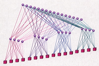 Hypertree computer network with sixteen processing nodes
